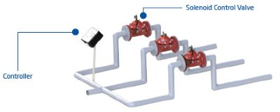 Solenoid controlled hydraulic control valve sample