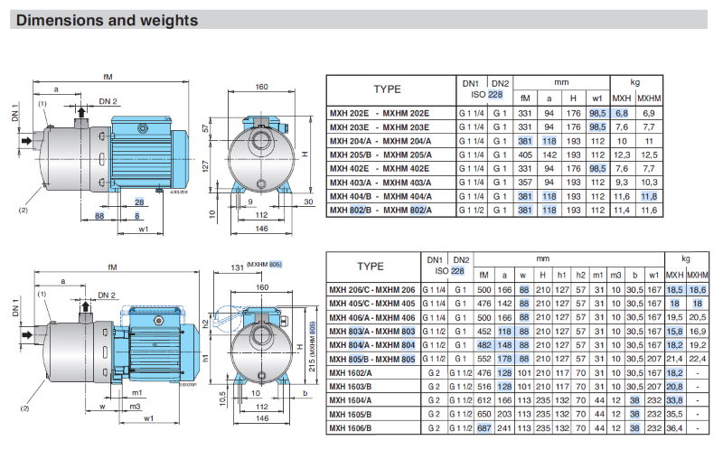 Calpeda-MXHM-Dimensions-Weights